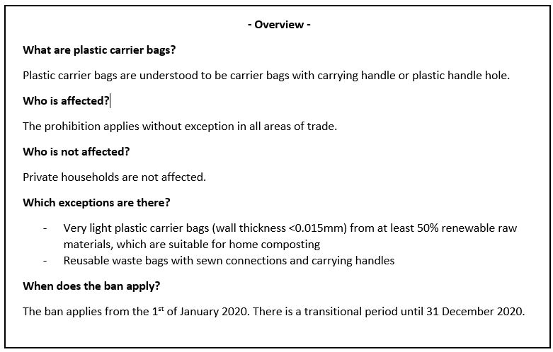 Overview of the Plastic bag ban 2020